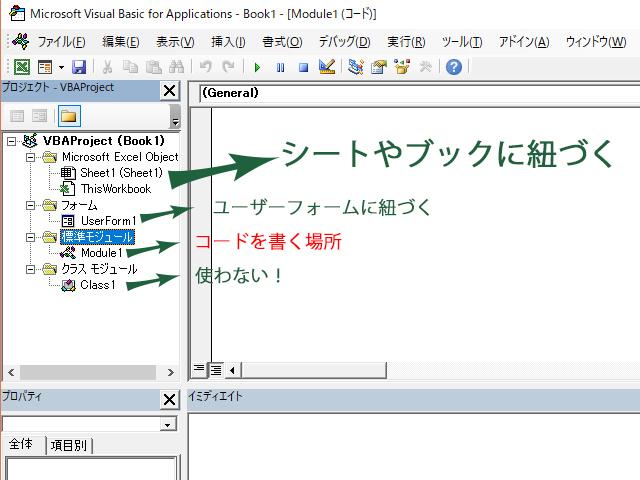 オブジェクトモジュール、ユーザーフォームモジュール、標準モジュール、クラスモジュールの用途と表示場所